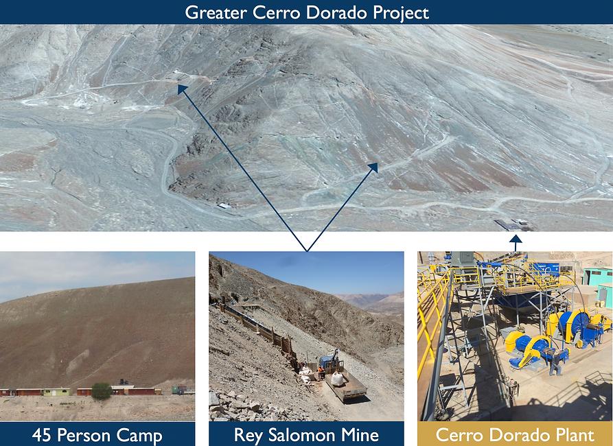 Cerro Dorado Project.png