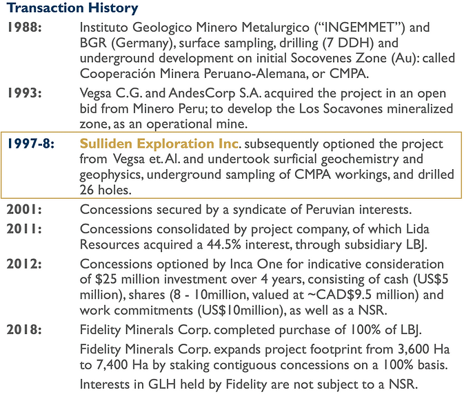 Fidelity Minerals GLH3.png