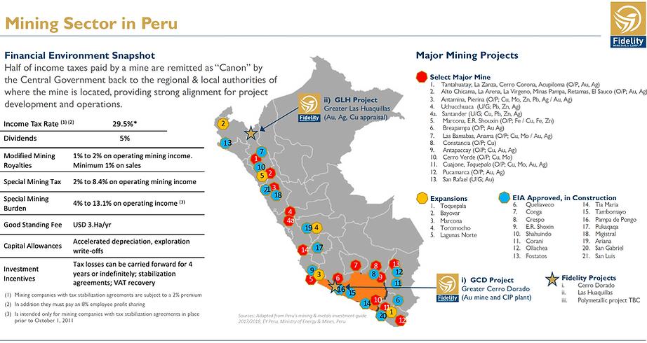 FMN Mining in Peru Map.png