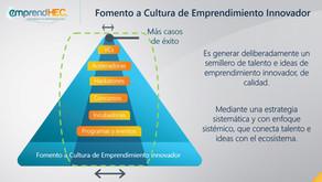 💪Fomento a Cultura de Emprendimiento Innovador 🥇
