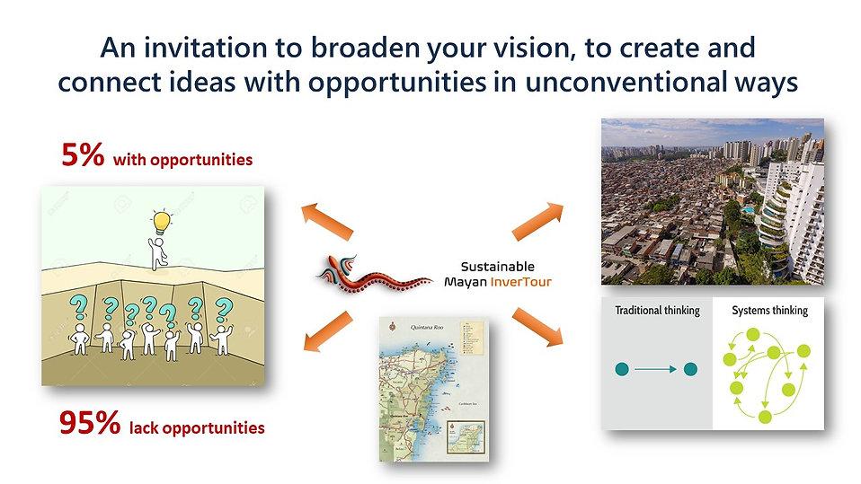 Problem-Sustainable Mayan InverTour.jpg