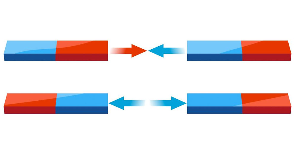 Illustration on how a magnet works