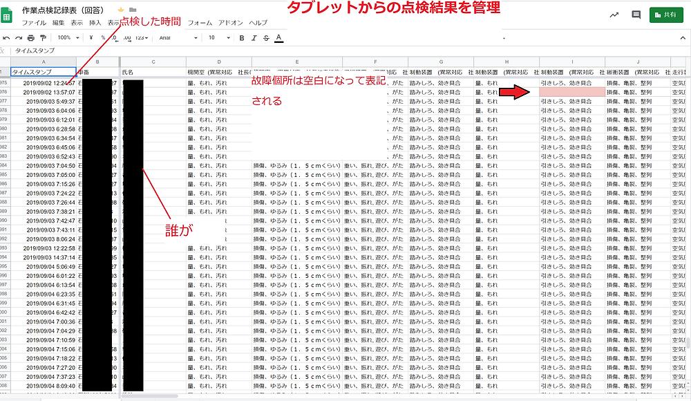 点検結果の表示