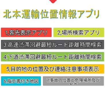 自社作成アプリ