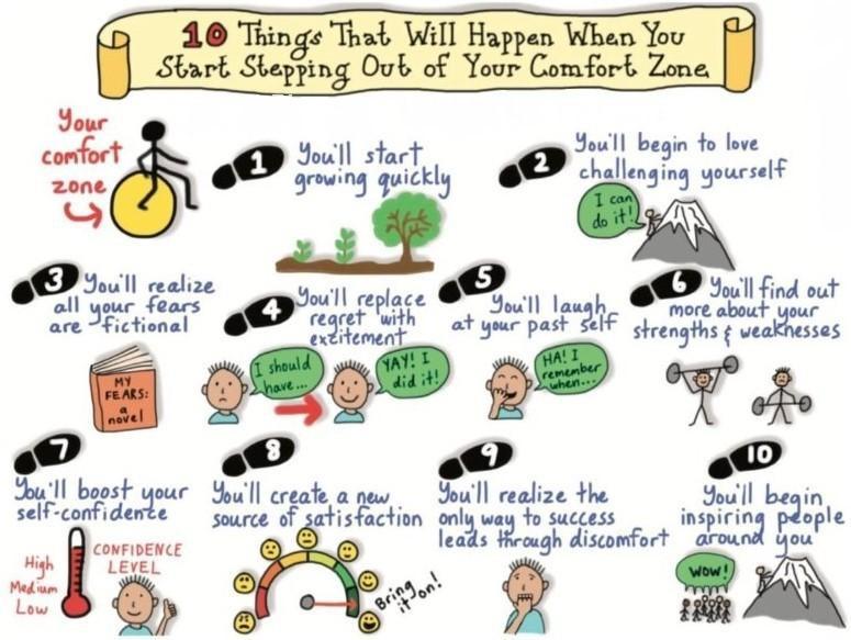 Il y a tellement d'avantages à sortir de sa zone de confort... alors passez à l'action et changez votre vie !