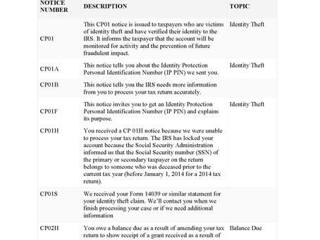 Table of IRS adjustment notices
