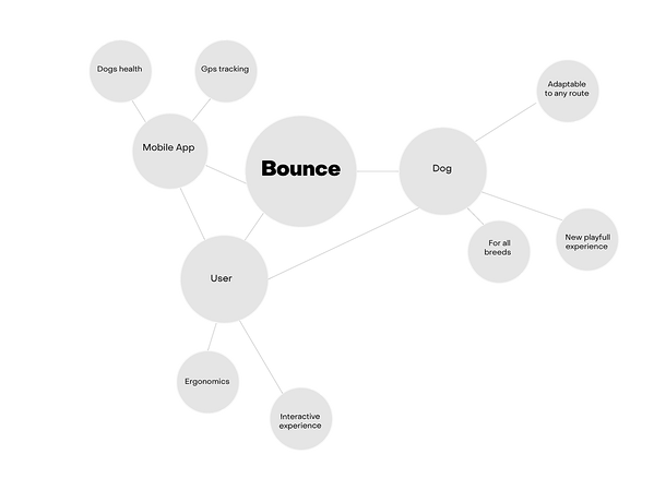 bounce-mind.png