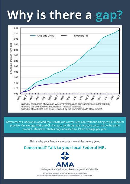 fees-gaps-poster-2018 (2).jpg