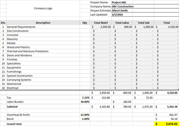 Excel Construction Bid Template] Free Construction Project ...