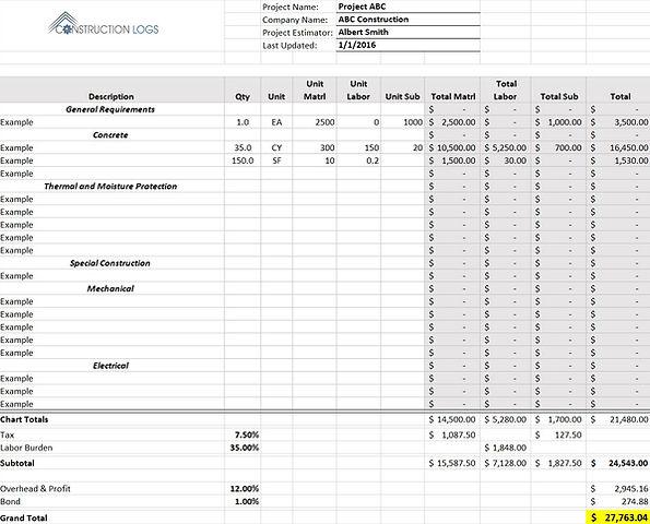 Free Gantt Chart Construction Project Schedule