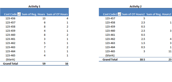 constructio time sheet template excel