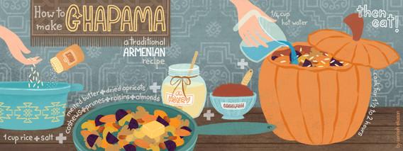 How To Make Ghapama