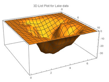 contour plot 3D_edited.jpg