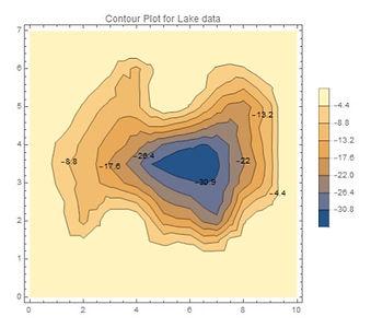 contour plot_edited.jpg