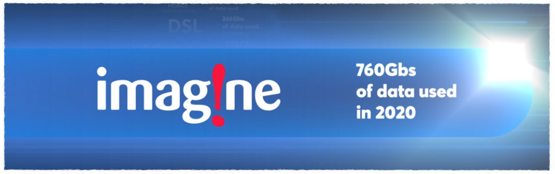 'Imagine' Animated Graph