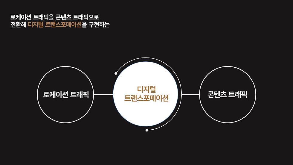 저니마치_회사소개서_홈페이지용-5.jpg