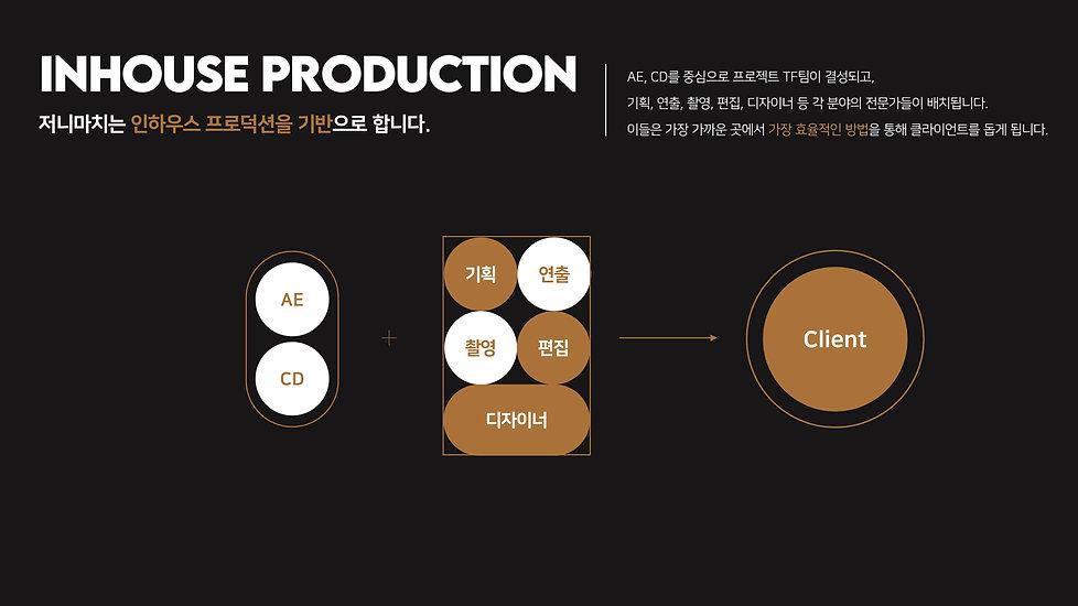 저니마치_회사소개서_홈페이지용-15.jpg