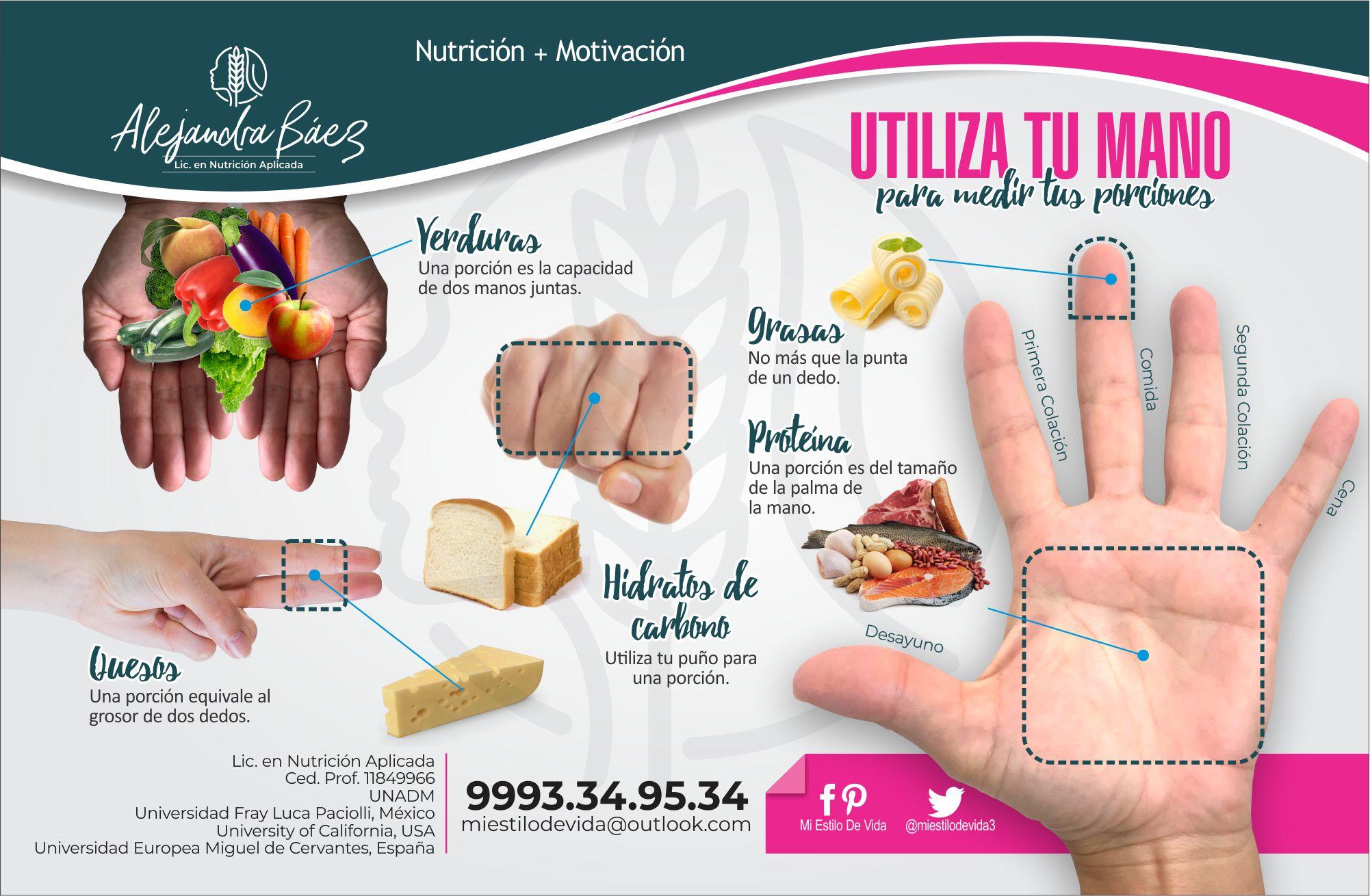 Guía de porciones en tu mano