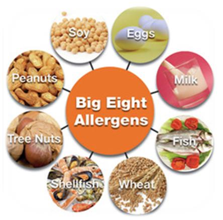 Dieta control de alergias