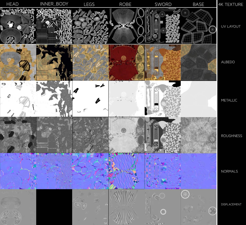 UVs callout1.jpg