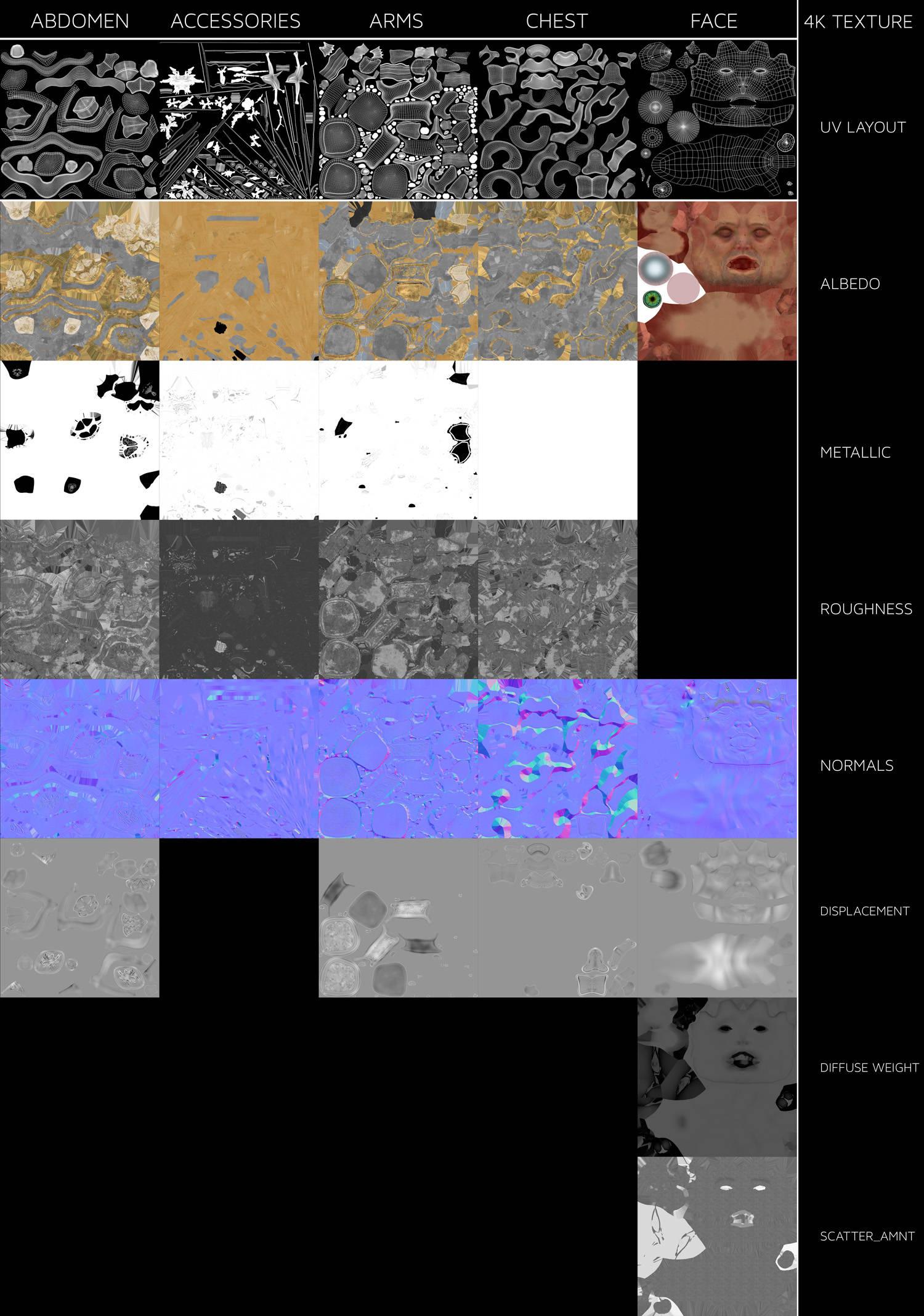 UVs callout2.jpg