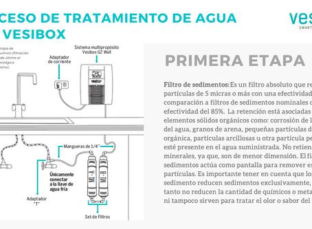 Proceso de tratamiento de agua VESIBOX