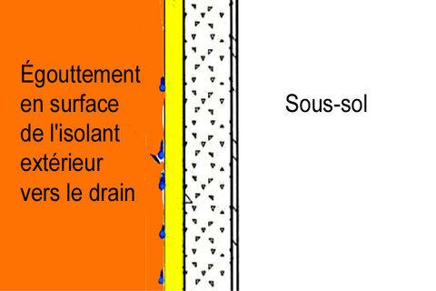 4egouttement_surface.jpg