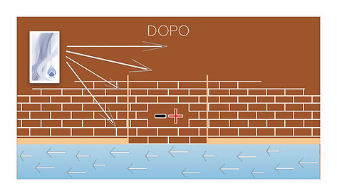 infografica-dry-up_v3-web-mobile2.jpg