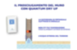 prosciugamento delmuro on quantum dry up