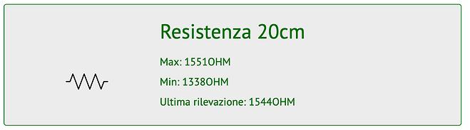 titolo resistenza 20 cm.png