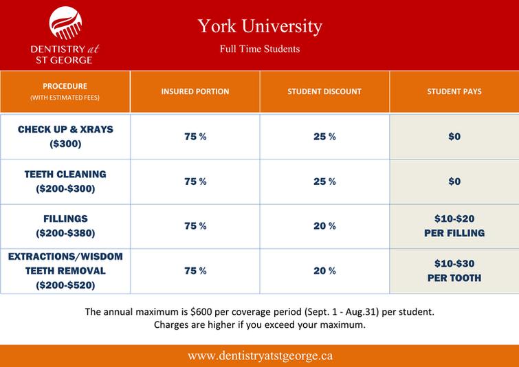 York University Student Dental Plan - Dentistry St George