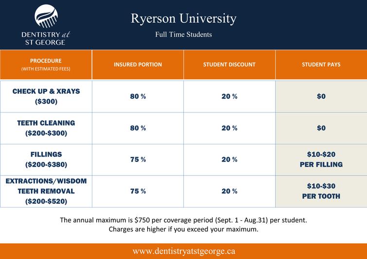 Ryerson Univesity Student Dental Plan - Dentistry St George