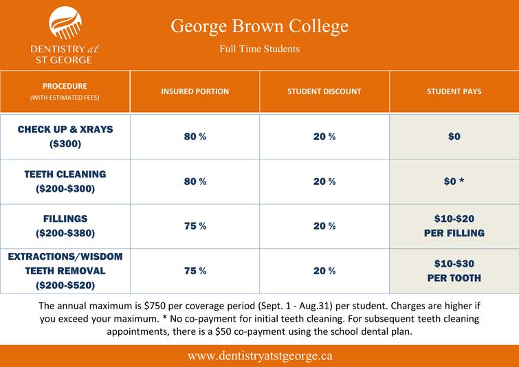 George Brown Student Dental Plan