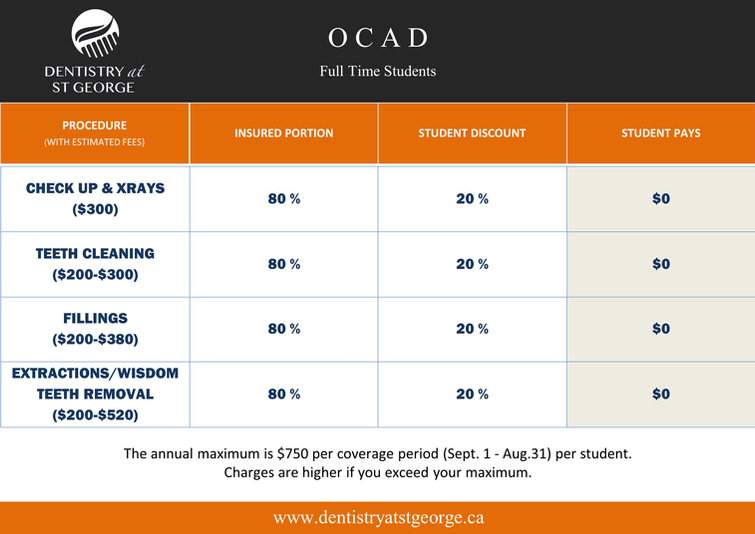 OCAD Student Dental Plan - Dentistry St George