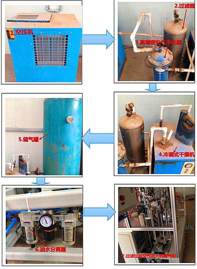 air source for flap disc machine