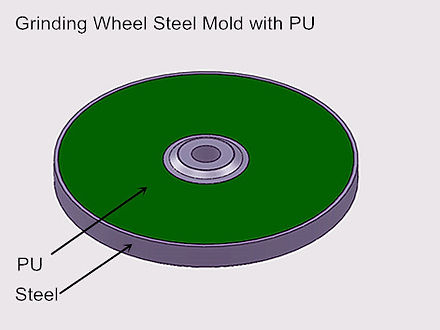 PU Mold for grinding wheel press