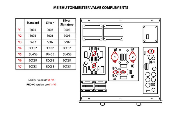 MEISHU Tonmeister valve complements.jpg