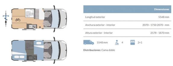 Hera 54 - Distribución