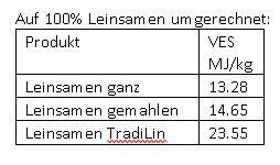 TradiLin 135 - fittere Sauen & mehr Ferkel