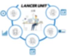lanceunit_canpany.jpg