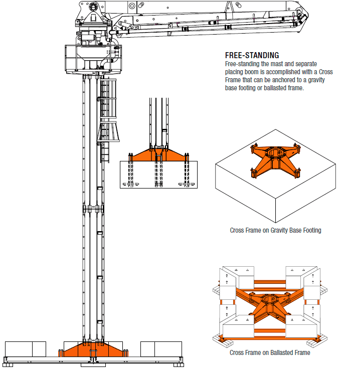Schwing Free Standing Mast and Cross Frame