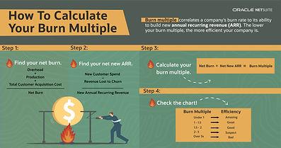 Burn_Multiple_Equations_Floating_update.