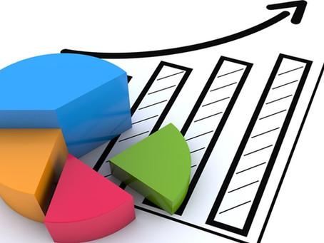 Como fazer um Planejamento Estratégico. Parte III. Indicadores, Metas e Ações.