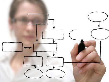 Gestão DE processos ou gestão POR processos? Qual você utiliza?