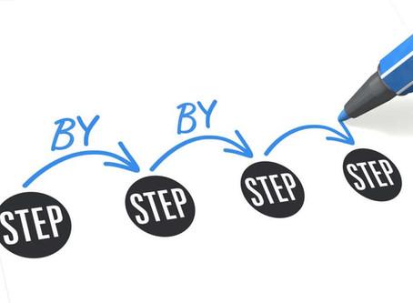 O que é e quando fazer um procedimento?