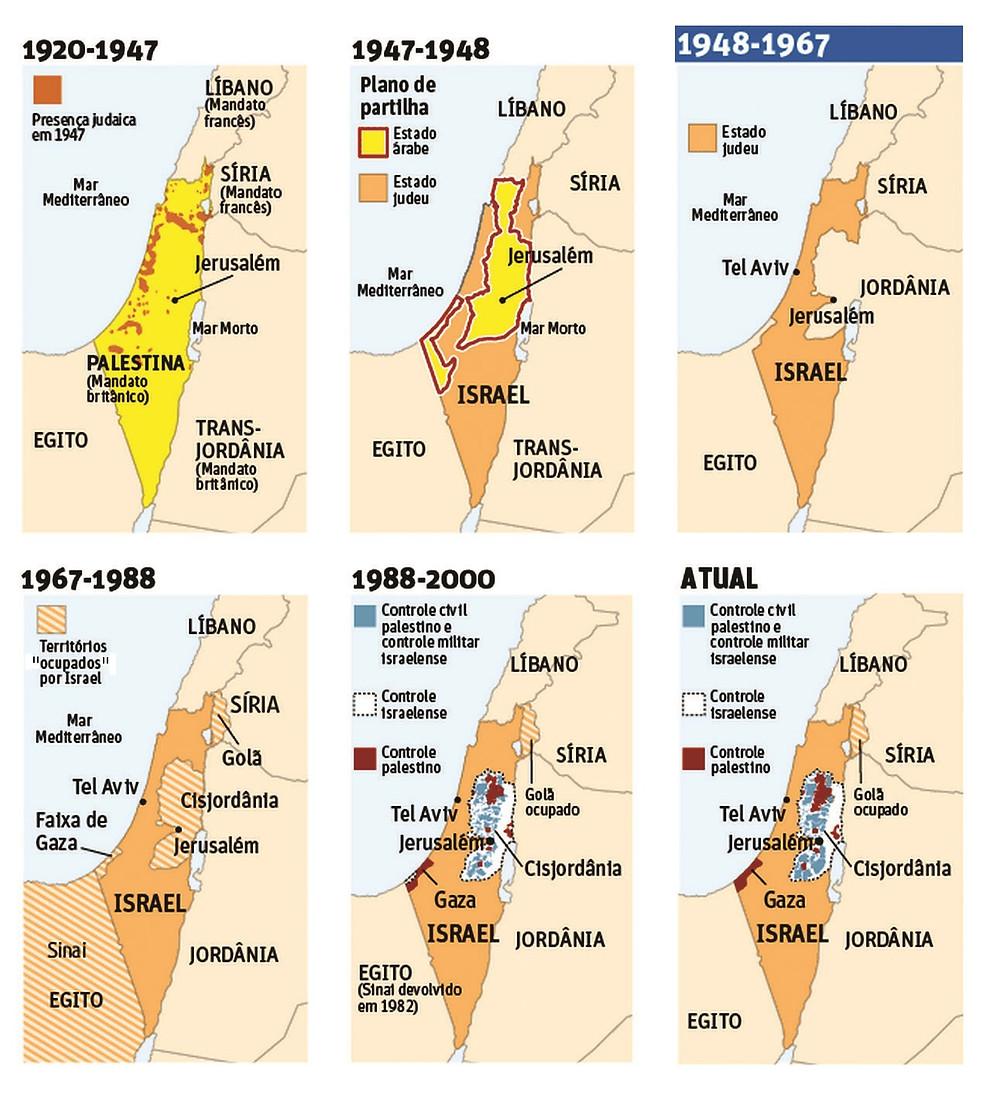 Divisão do território ao longo dos anos.