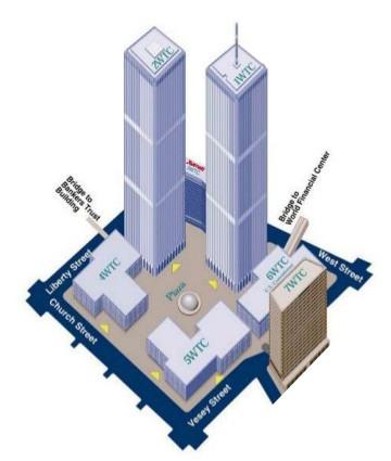Complexo WTC.