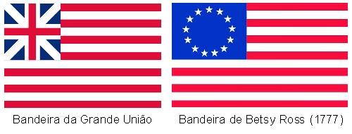 As primeiras bandeiras americanas