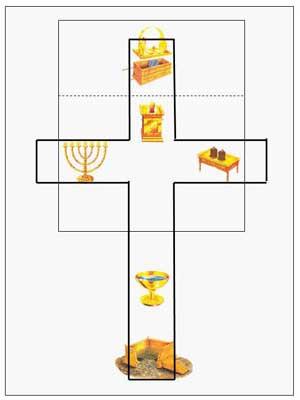 Organização dos elementos do Tabernáculo.