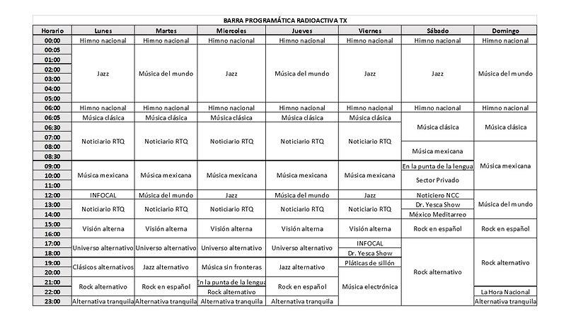 Barra programática Radioactiva Tx 010121